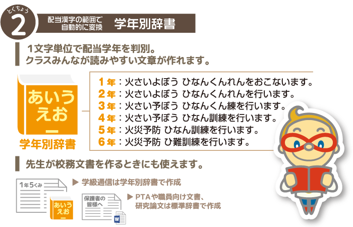 特徴2、配当漢字の範囲で自由に変換:学年別辞書 1文字単位で配当学年を判別。クラスみんなが読みやすい文書が作れます。