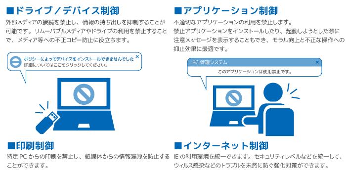 PCSK2はドライブ/デバイス制御、印刷制御、アプリケーション制御、インターネット制御などができます。