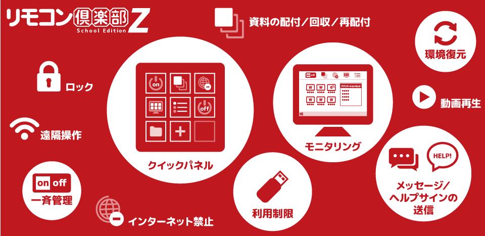 リモコン倶楽部Zは、一斉電源ONから資料の配布・回収、アンケートの実施、モニタリングや利用制限、環境復元など、授業支援に役立つメニューをカスタマイズして簡単に利用できます。