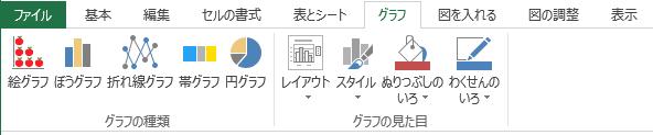 エクセル「グラフ」リボン
