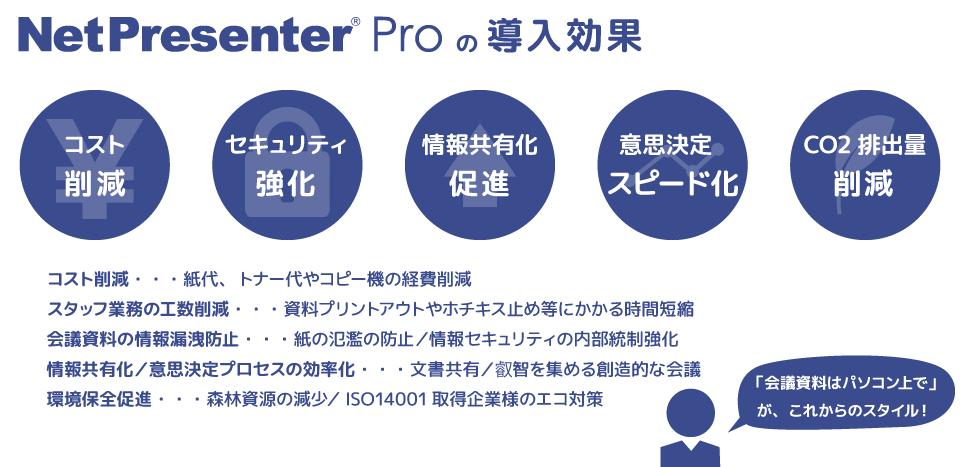 NetPresenter Pro の導入効果:コスト削減・スタッフ業務の工数削減・会議資料の情報漏洩防止・情報共有化・意思決定プロセスの効率化・環境保全促進