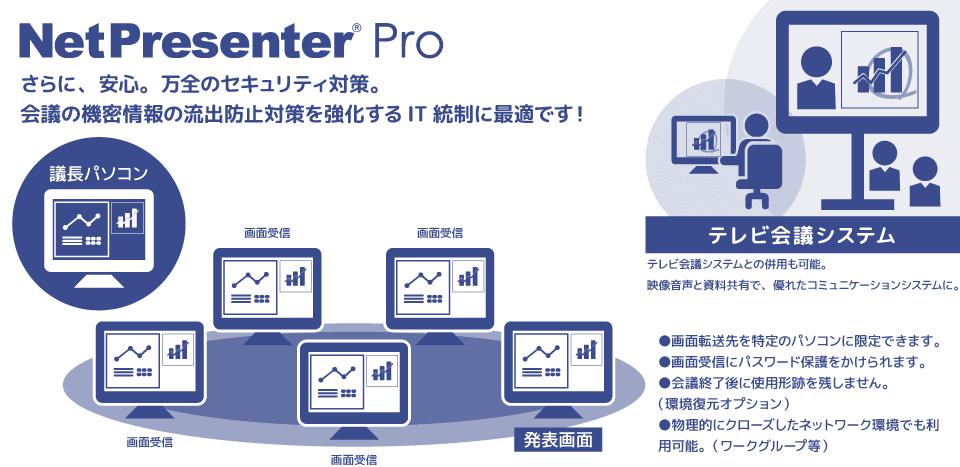 さらに、安心。万全のセキュリティ対策。会議の機密情報の流出防止対策を強化するIT統制に最適です。NetPresenter Pro 基本機能イメージ画像