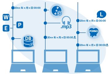PCSK2は、操作ログ取得で原因特定ができます。イメージ画像