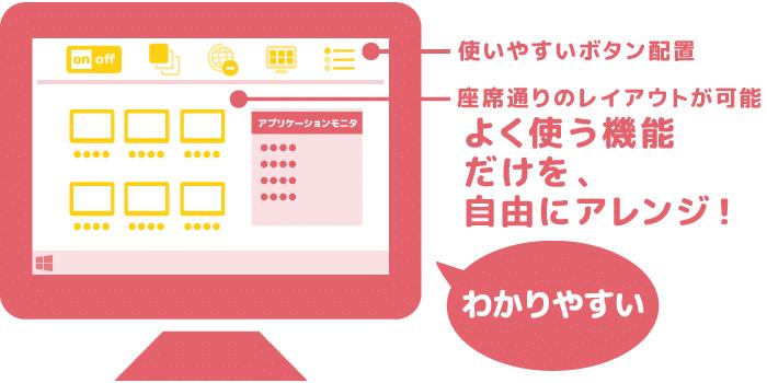 リモコン倶楽部Zでは、よく使う機能だけを自由にアレンジできるので、わかりやすい画面設定が可能です。