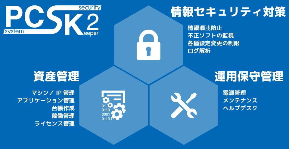 PCSK2は、情報セキュリティ対策、資産管理、運用保守管理などにぴったりです。マシン/IP管理、アプリケーション管理、台帳作成、稼働管理、ライセンス管理、情報漏洩防止、不正ソフトの監視、各種設定変更の制限、ログ解析、電源管理、メンテナンス、ヘルプデスクほか