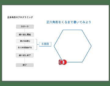 多角形の作図